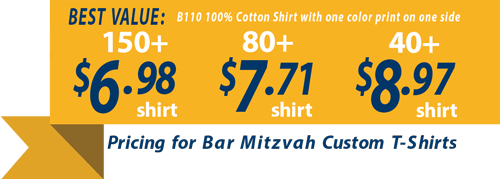 Bar-Mitzvah Best Pricing Picture
