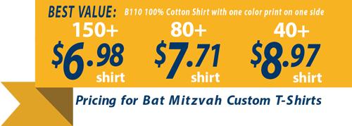 Bat Mitzvah picture